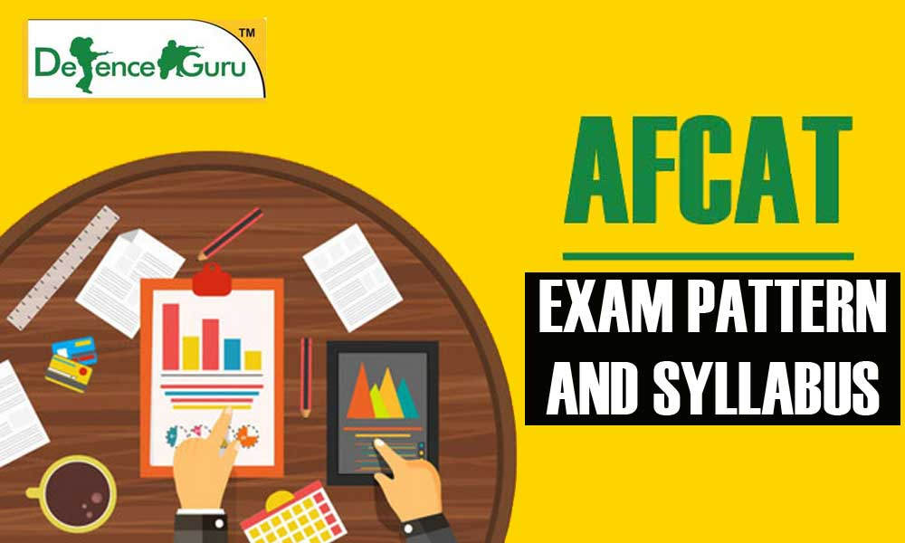 AFCAT Exam Pattern and Syllabus